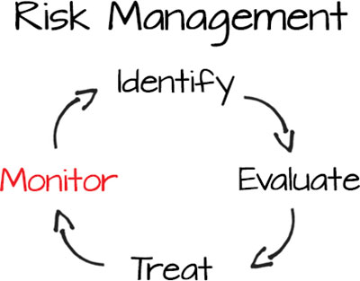 sketch_risk_mgmt